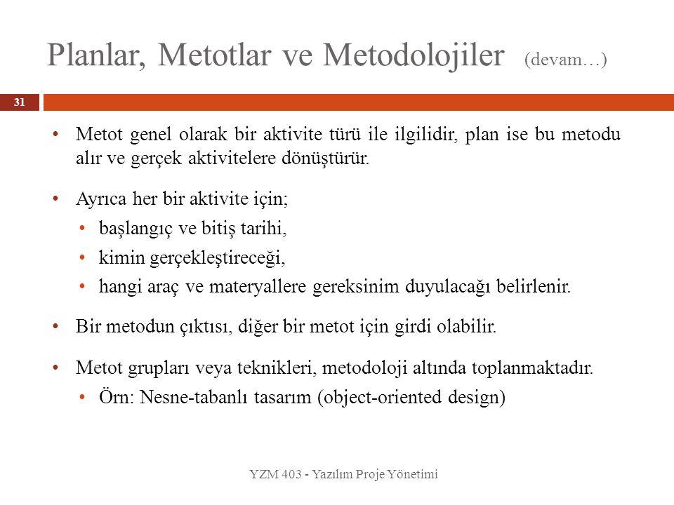 Planlar, Metotlar ve Metodolojiler (devam…)