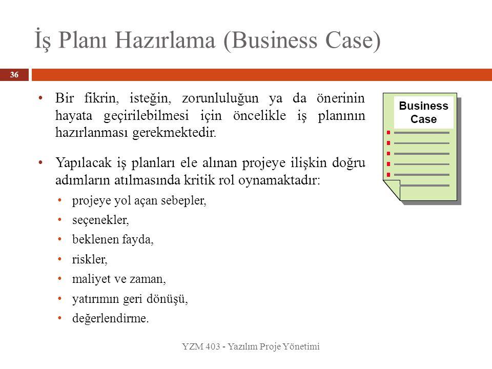 İş Planı Hazırlama (Business Case)