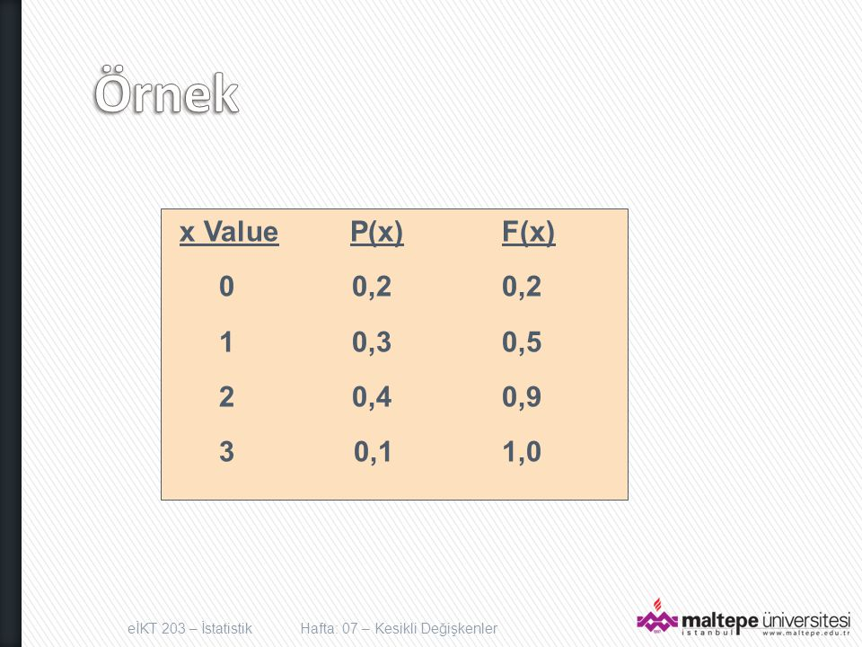 Örnek x Value P(x) F(x) 0 0,2 0,2. 1 0,3 0,5.