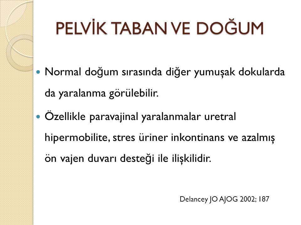 PELVİK TABAN VE DOĞUM Normal doğum sırasında diğer yumuşak dokularda da yaralanma görülebilir.