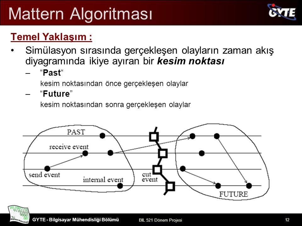 Mattern Algoritması Temel Yaklaşım :