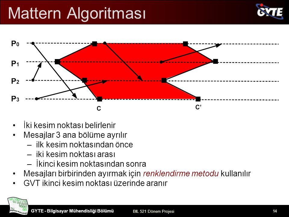Mattern Algoritması İki kesim noktası belirlenir