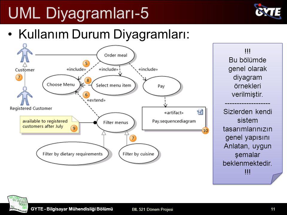 UML Diyagramları-5 Kullanım Durum Diyagramları: !!!