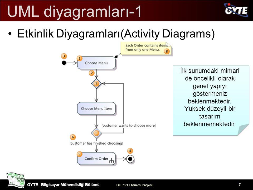 UML diyagramları-1 Etkinlik Diyagramları(Activity Diagrams)