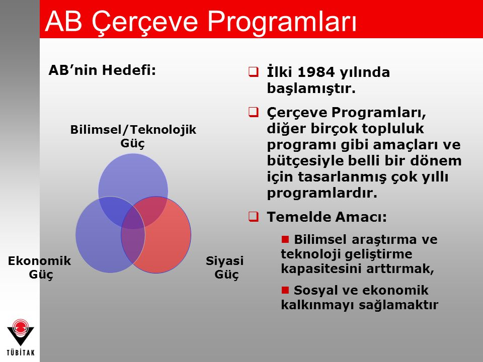 AB Çerçeve Programları