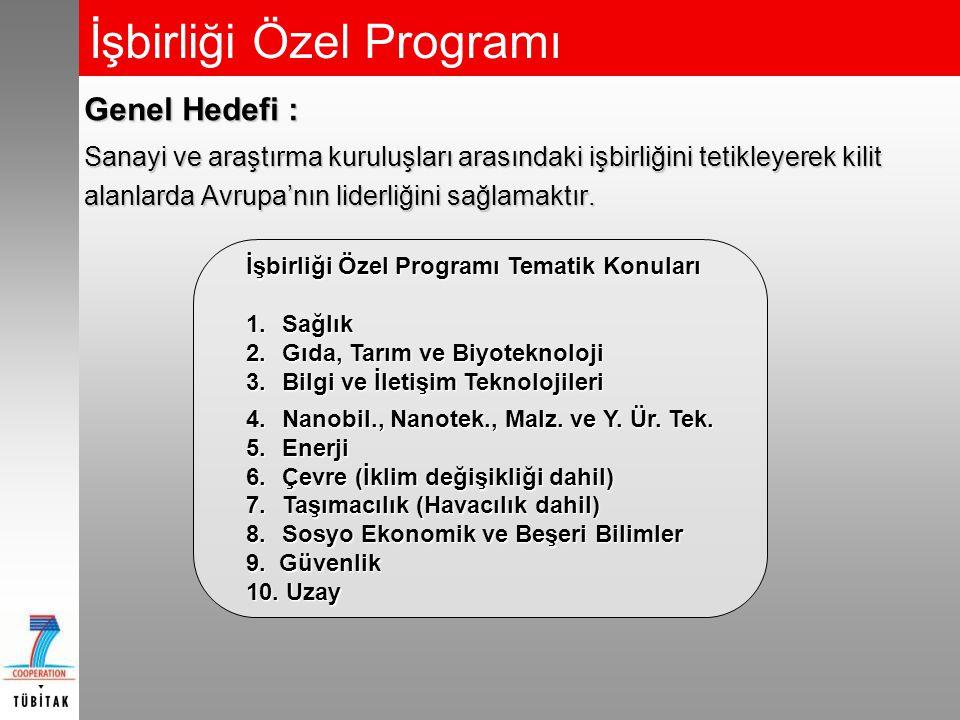 İşbirliği Özel Programı