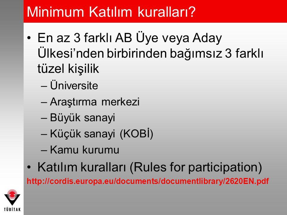 Minimum Katılım kuralları