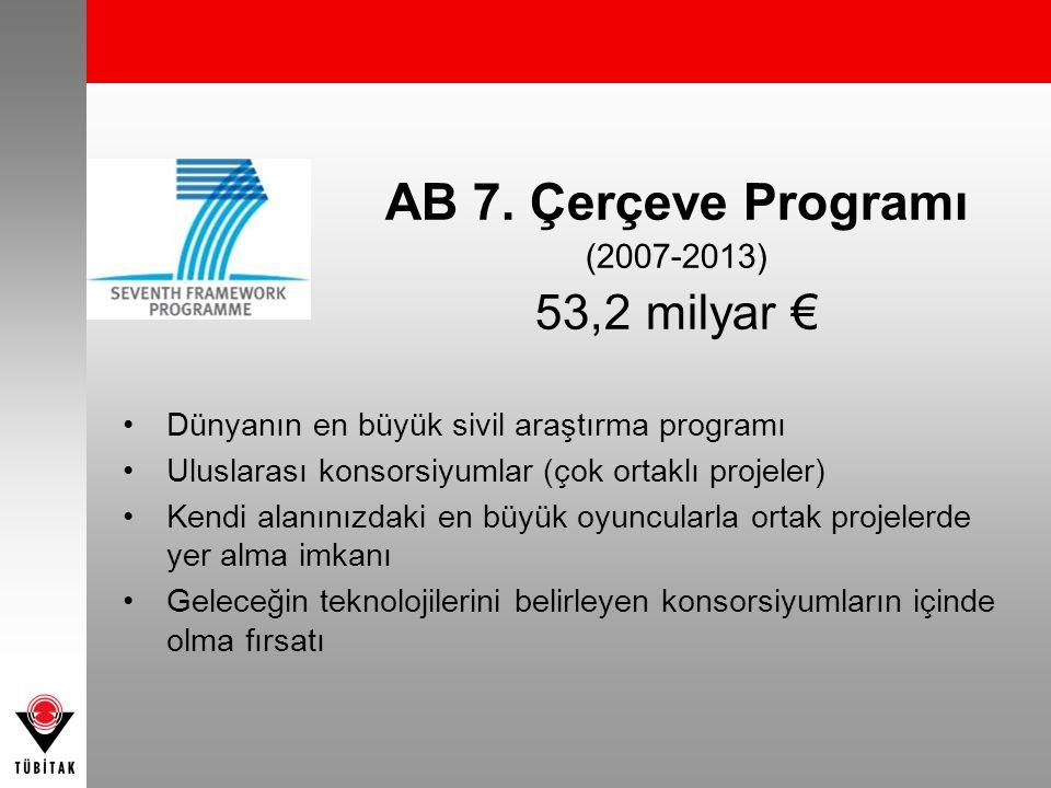 AB 7. Çerçeve Programı 53,2 milyar € (2007-2013)