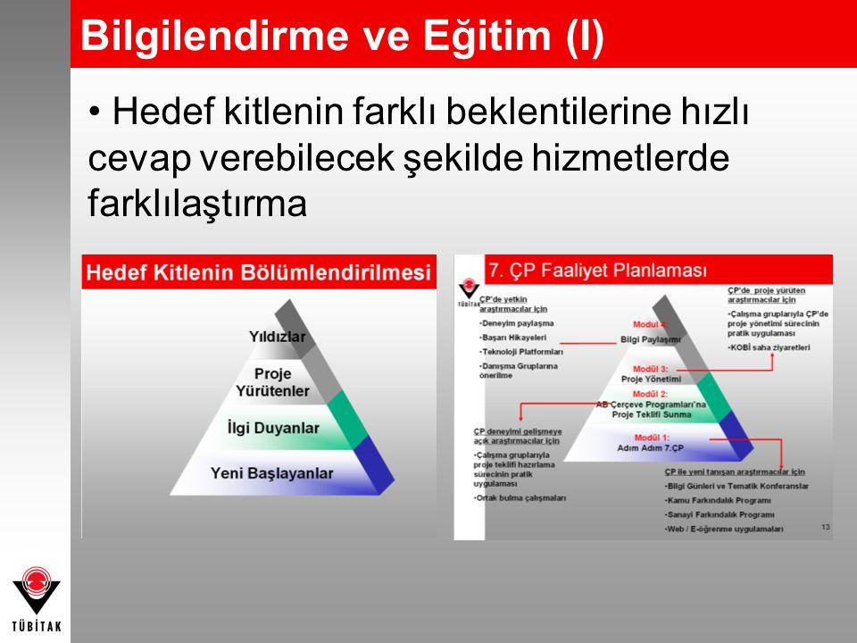 Bilgilendirme ve Eğitim (I)