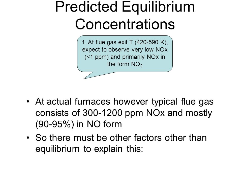 Predicted Equilibrium Concentrations