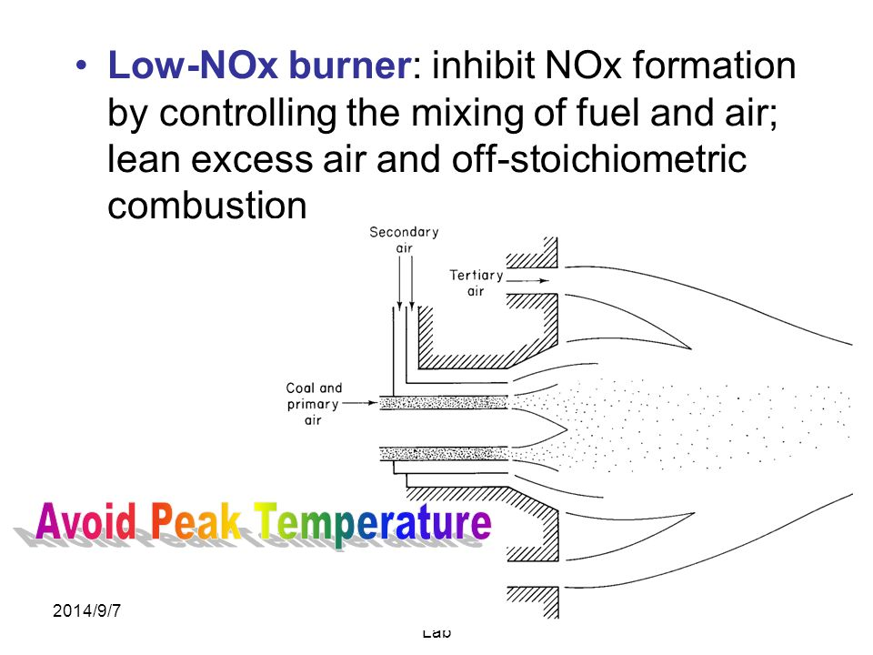 Low-NOx burner: inhibit NOx formation by controlling the mixing of fuel and air; lean excess air and off-stoichiometric combustion