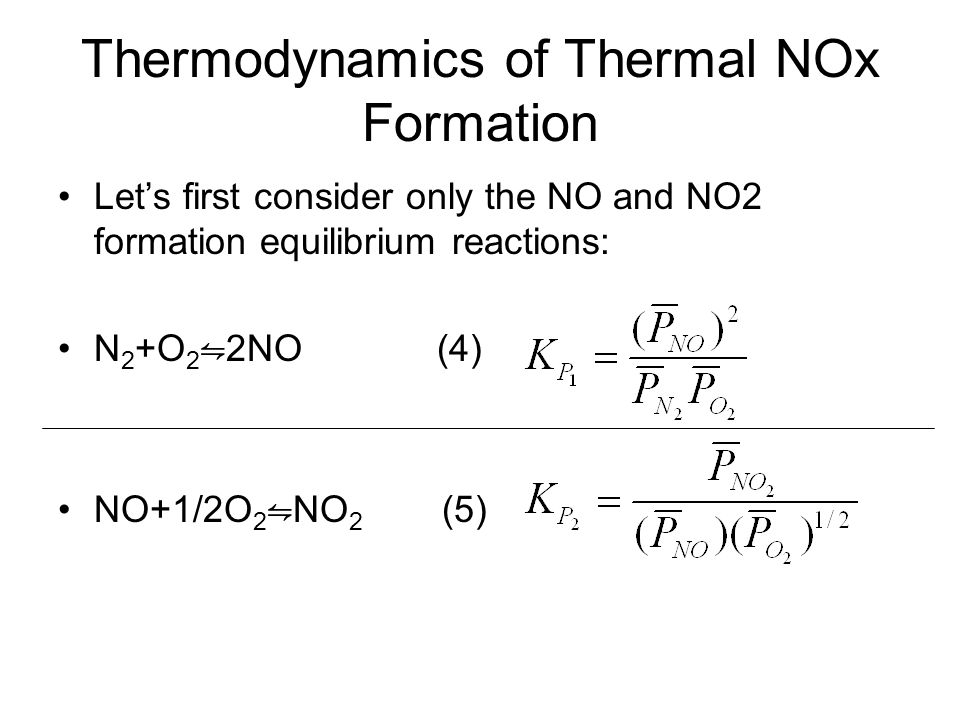 Thermodynamics of Thermal NOx Formation