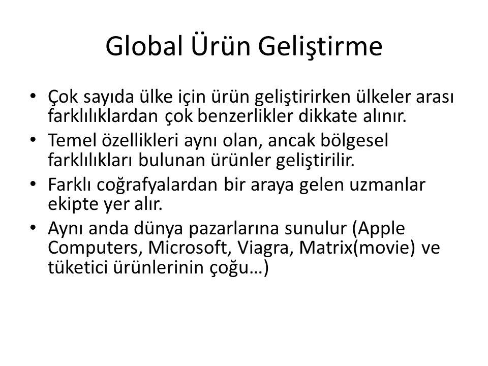 Global Ürün Geliştirme