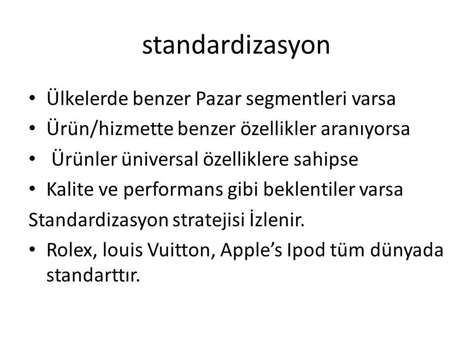 standardizasyon Ülkelerde benzer Pazar segmentleri varsa