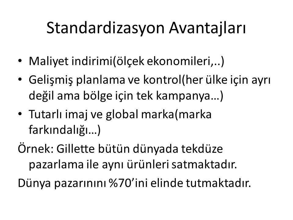 Standardizasyon Avantajları