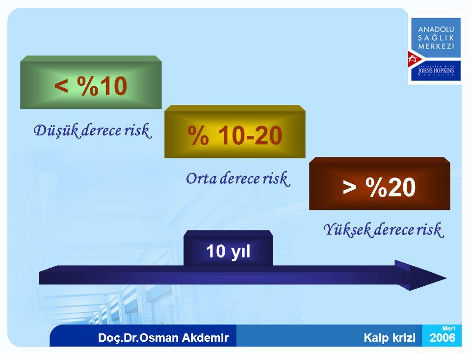 < %10 % 10-20 > %20 Düşük derece risk Orta derece risk