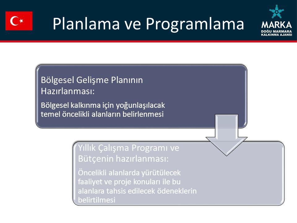Planlama ve Programlama