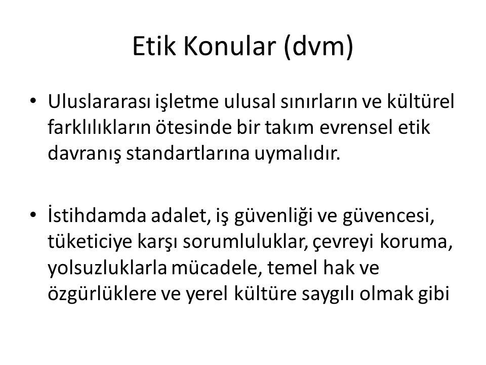 Etik Konular (dvm)