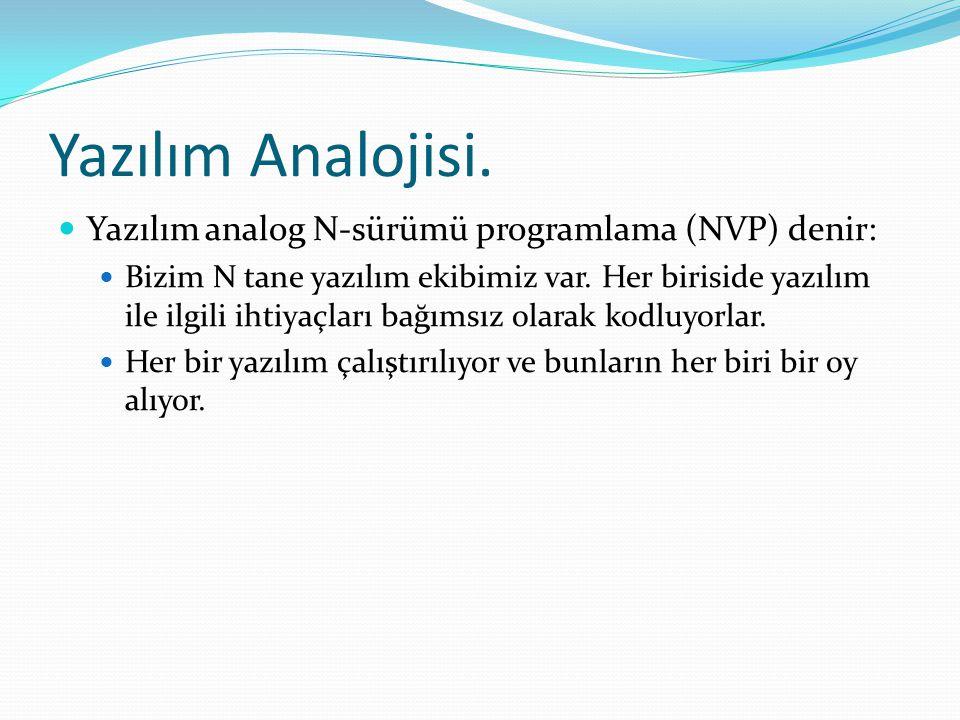 Yazılım Analojisi. Yazılım analog N-sürümü programlama (NVP) denir: