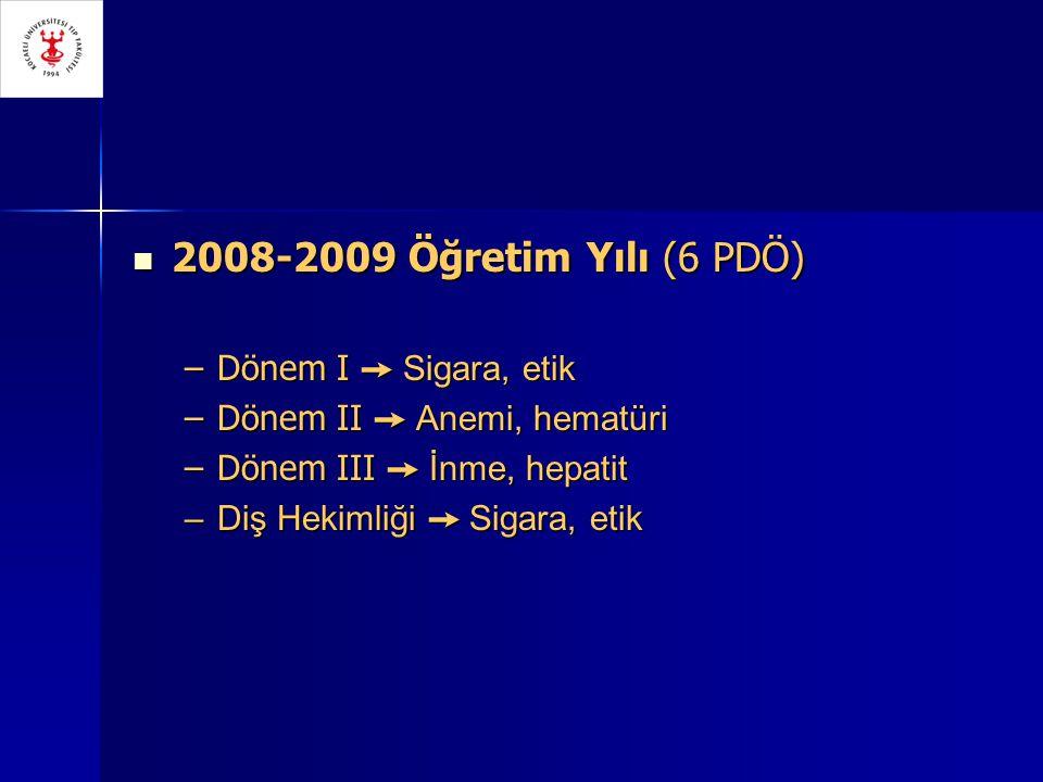 2008-2009 Öğretim Yılı (6 PDÖ) Dönem I ➙ Sigara, etik