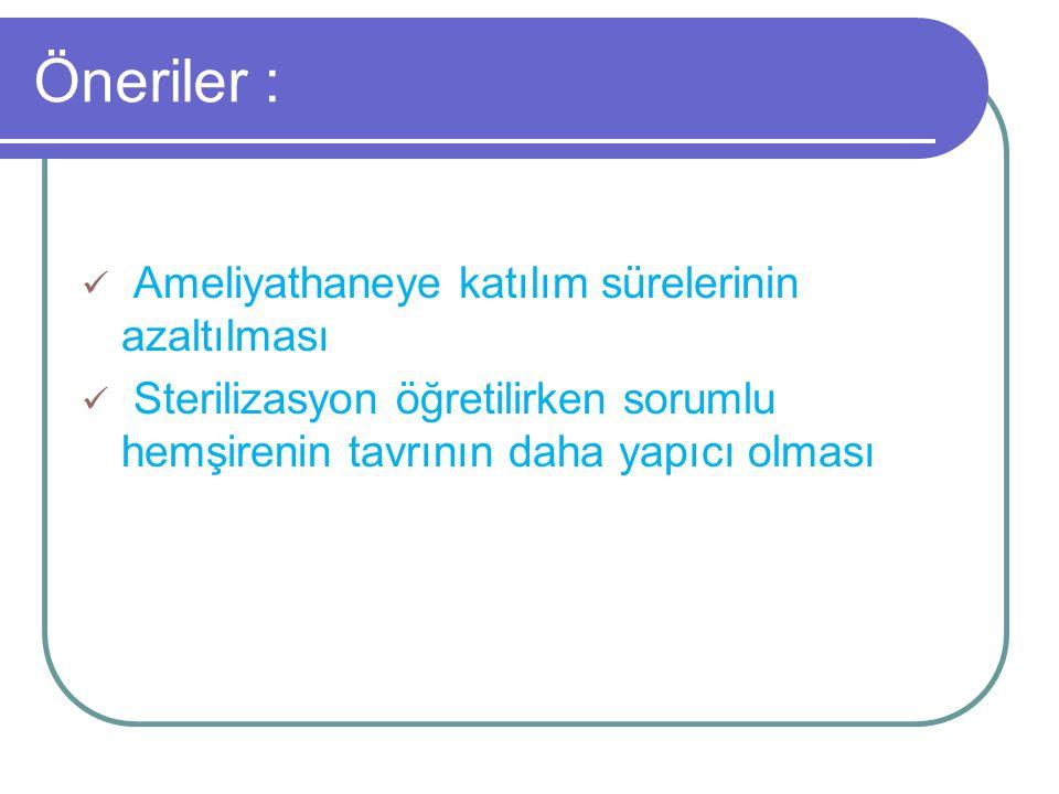 Öneriler : Ameliyathaneye katılım sürelerinin azaltılması