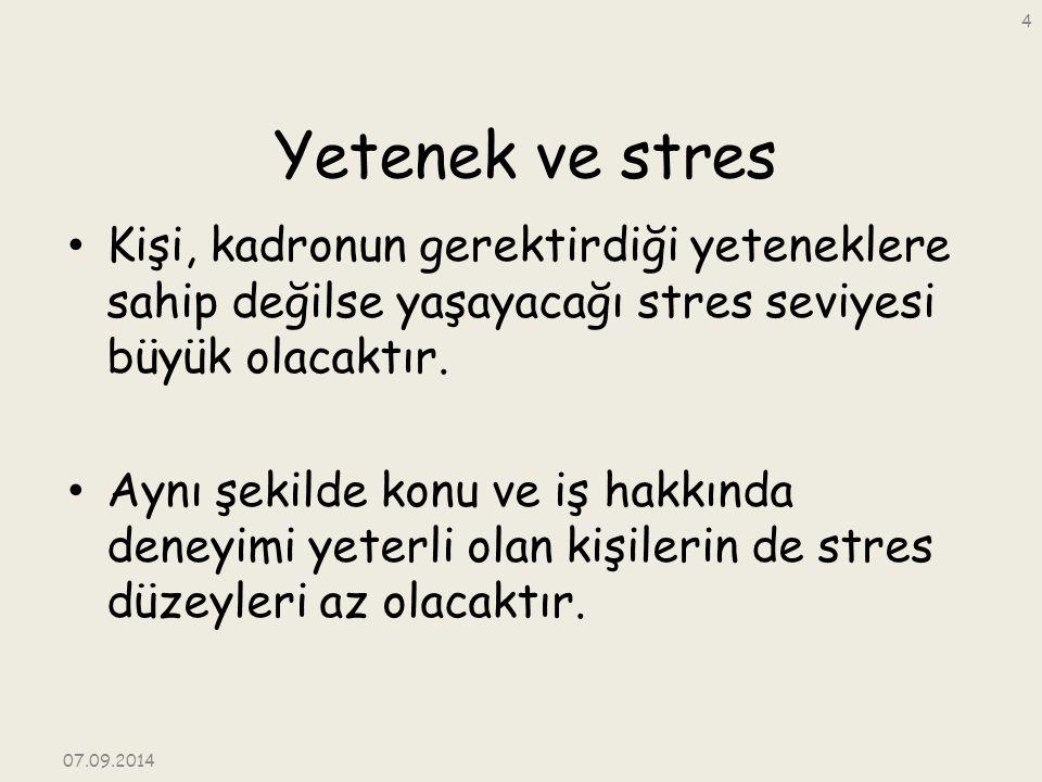 Yetenek ve stres Kişi, kadronun gerektirdiği yeteneklere sahip değilse yaşayacağı stres seviyesi büyük olacaktır.