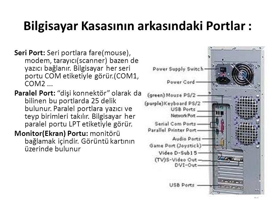 Bilgisayar Kasasının arkasındaki Portlar :