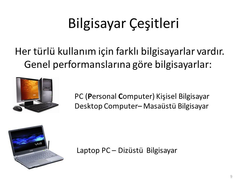 Bilgisayar Çeşitleri Her türlü kullanım için farklı bilgisayarlar vardır. Genel performanslarına göre bilgisayarlar:
