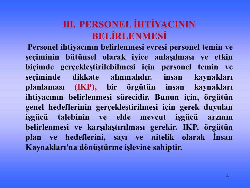 III. PERSONEL İHTİYACININ BELİRLENMESİ