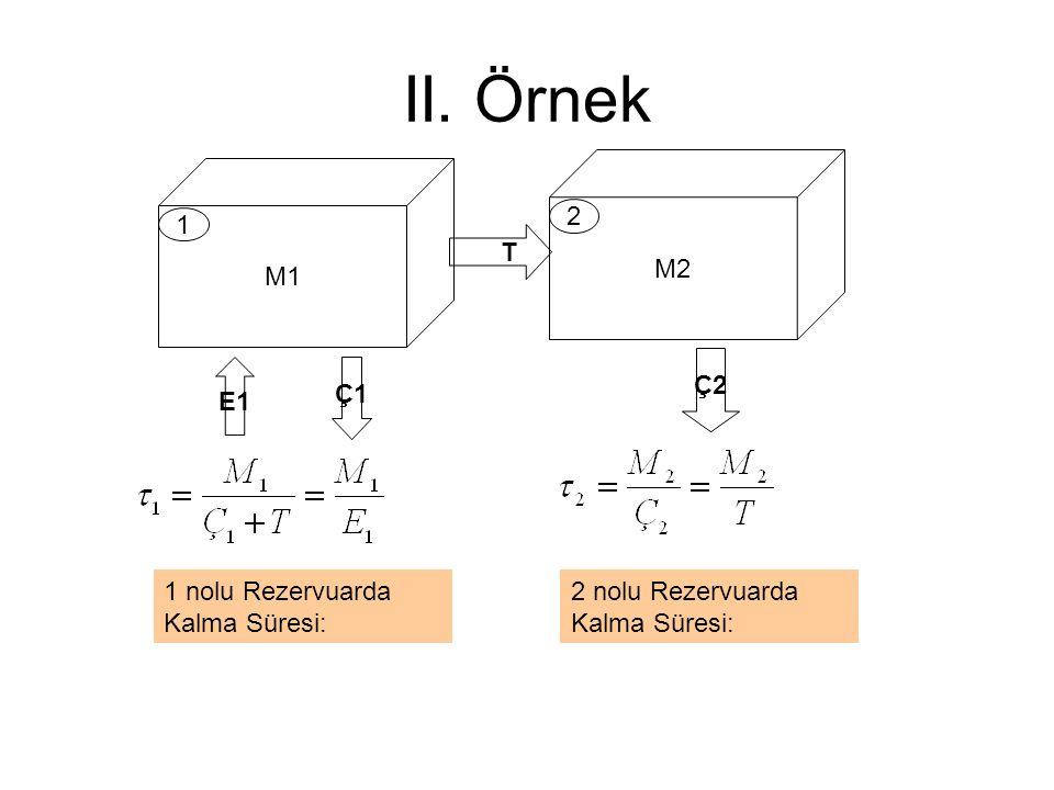 II. Örnek M1 T E1 Ç1 M2 Ç2 1 2 1 nolu Rezervuarda Kalma Süresi: