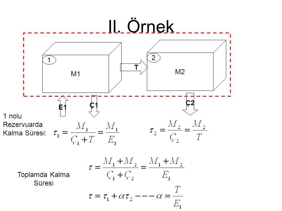 II. Örnek 2 M2 1 M1 T Ç2 Ç1 E1 1 nolu Rezervuarda Kalma Süresi:
