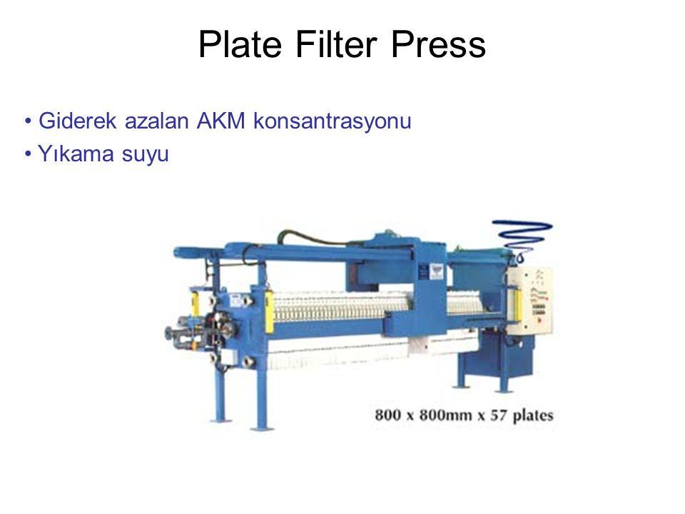 Plate Filter Press Giderek azalan AKM konsantrasyonu Yıkama suyu
