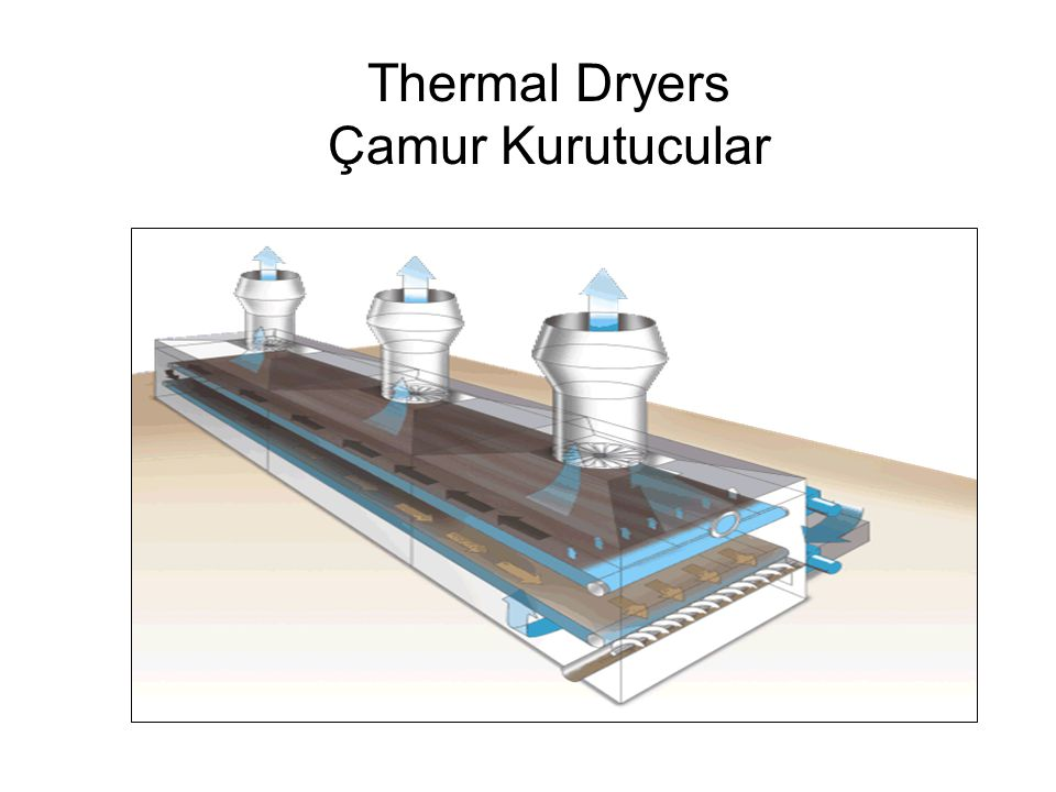 Thermal Dryers Çamur Kurutucular