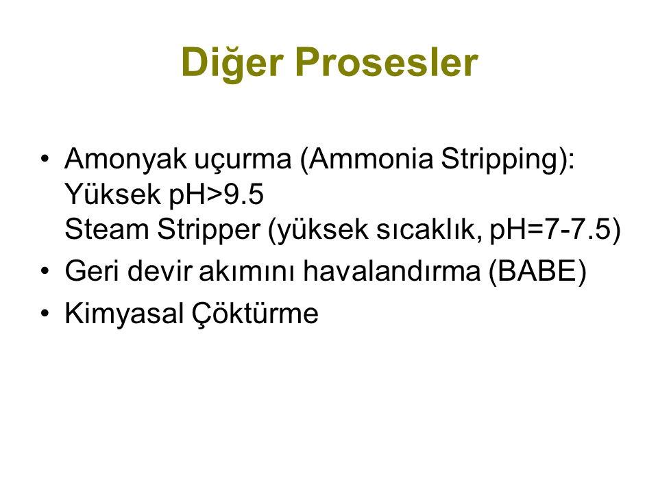 Diğer Prosesler Amonyak uçurma (Ammonia Stripping): Yüksek pH>9.5 Steam Stripper (yüksek sıcaklık, pH=7-7.5)