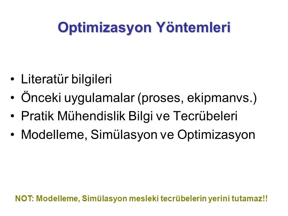 Optimizasyon Yöntemleri