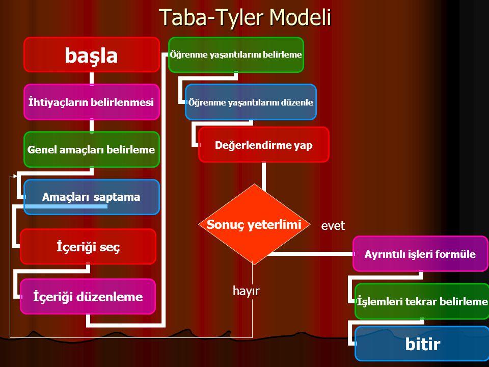 Taba-Tyler Modeli Sonuç yeterlimi evet hayır