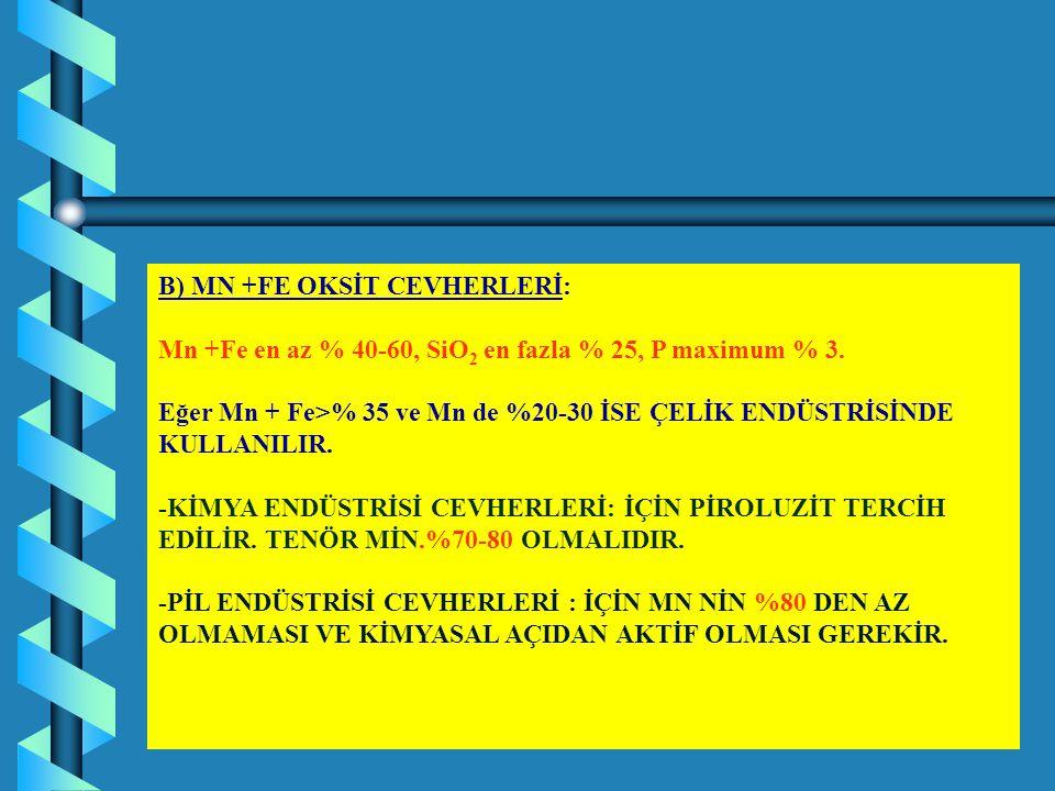 B) MN +FE OKSİT CEVHERLERİ: