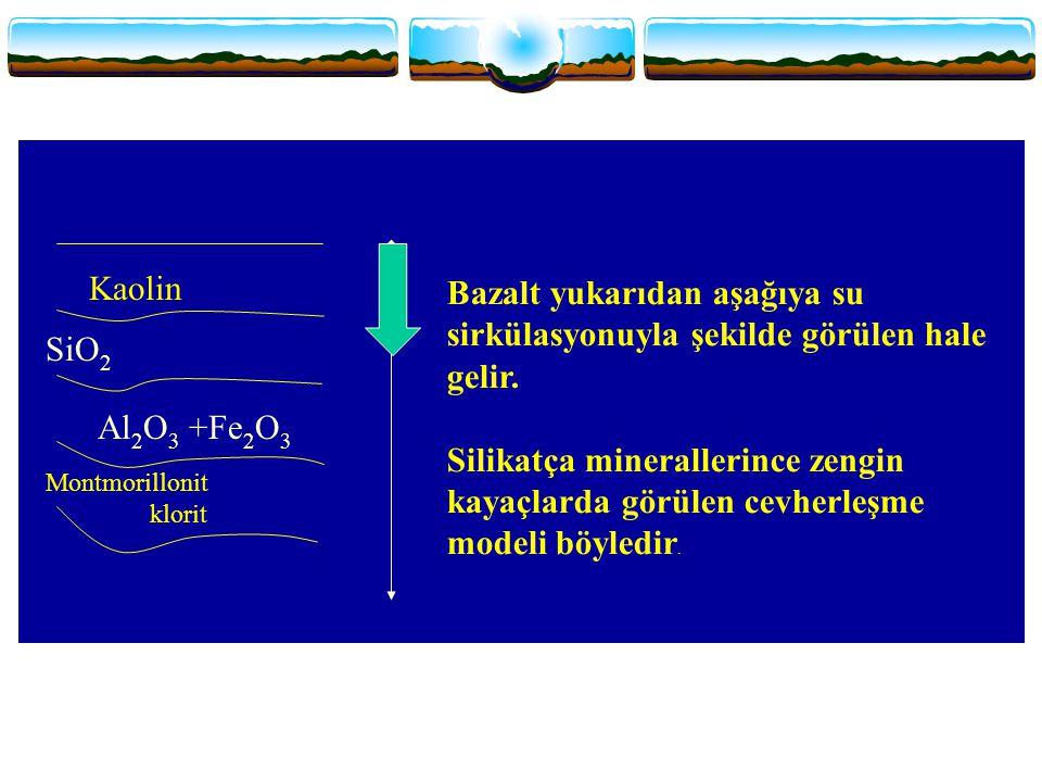 Bazalt yukarıdan aşağıya su sirkülasyonuyla şekilde görülen hale gelir.