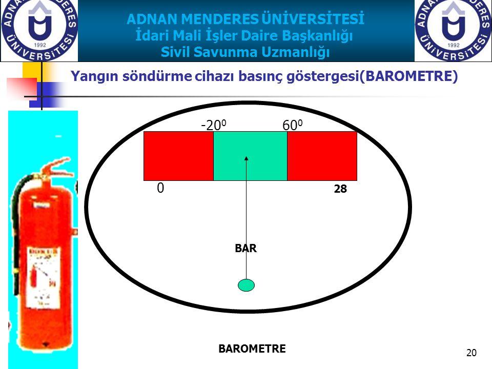 28 BAR BAROMETRE ADNAN MENDERES ÜNİVERSİTESİ