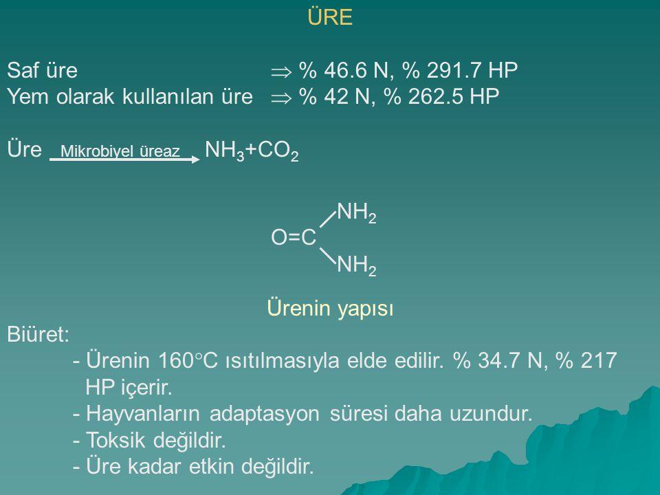 ÜRE Saf üre  % 46.6 N, % 291.7 HP. Yem olarak kullanılan üre  % 42 N, % 262.5 HP. Üre Mikrobiyel üreaz NH3+CO2.