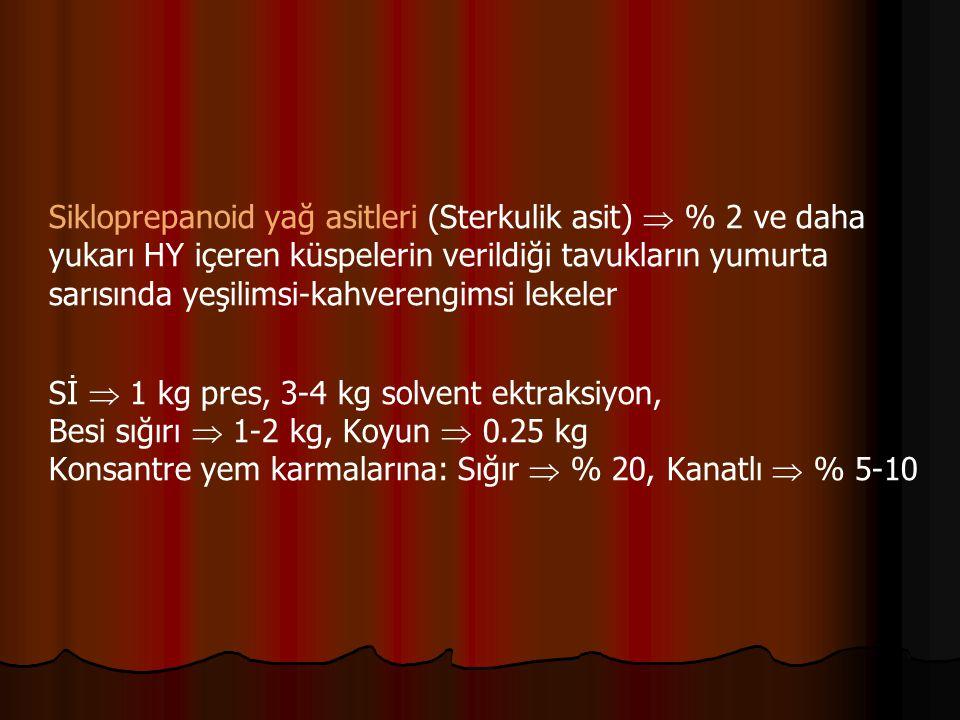 Sikloprepanoid yağ asitleri (Sterkulik asit)  % 2 ve daha yukarı HY içeren küspelerin verildiği tavukların yumurta sarısında yeşilimsi-kahverengimsi lekeler Sİ  1 kg pres, 3-4 kg solvent ektraksiyon, Besi sığırı  1-2 kg, Koyun  0.25 kg Konsantre yem karmalarına: Sığır  % 20, Kanatlı  % 5-10