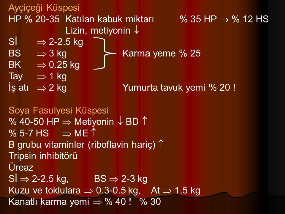 Ayçiçeği Küspesi HP % 20-35 Katılan kabuk miktarı % 35 HP  % 12 HS. Lizin, metiyonin  Sİ  2-2.5 kg.