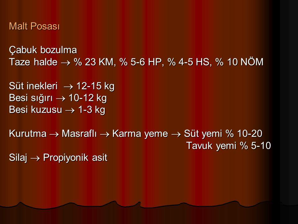 Malt Posası Çabuk bozulma. Taze halde  % 23 KM, % 5-6 HP, % 4-5 HS, % 10 NÖM. Süt inekleri  12-15 kg.
