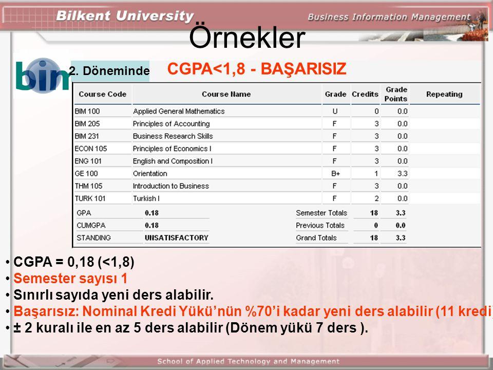 Örnekler CGPA<1,8 - BAŞARISIZ CGPA = 0,18 (<1,8)