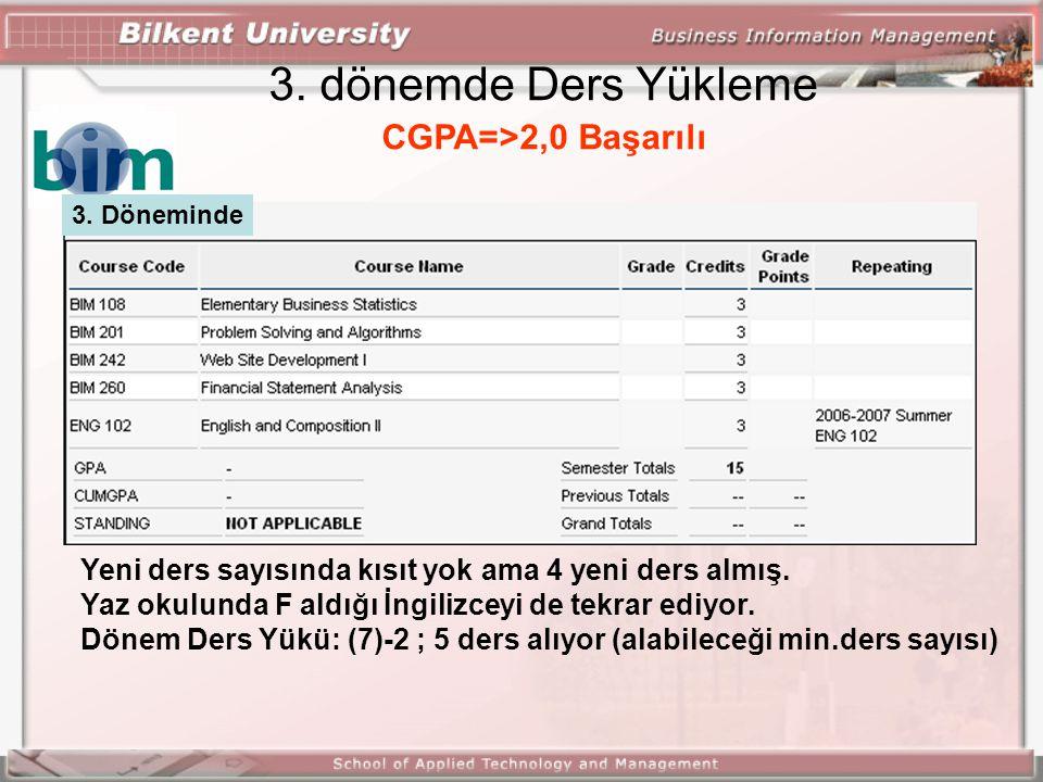 3. dönemde Ders Yükleme CGPA=>2,0 Başarılı