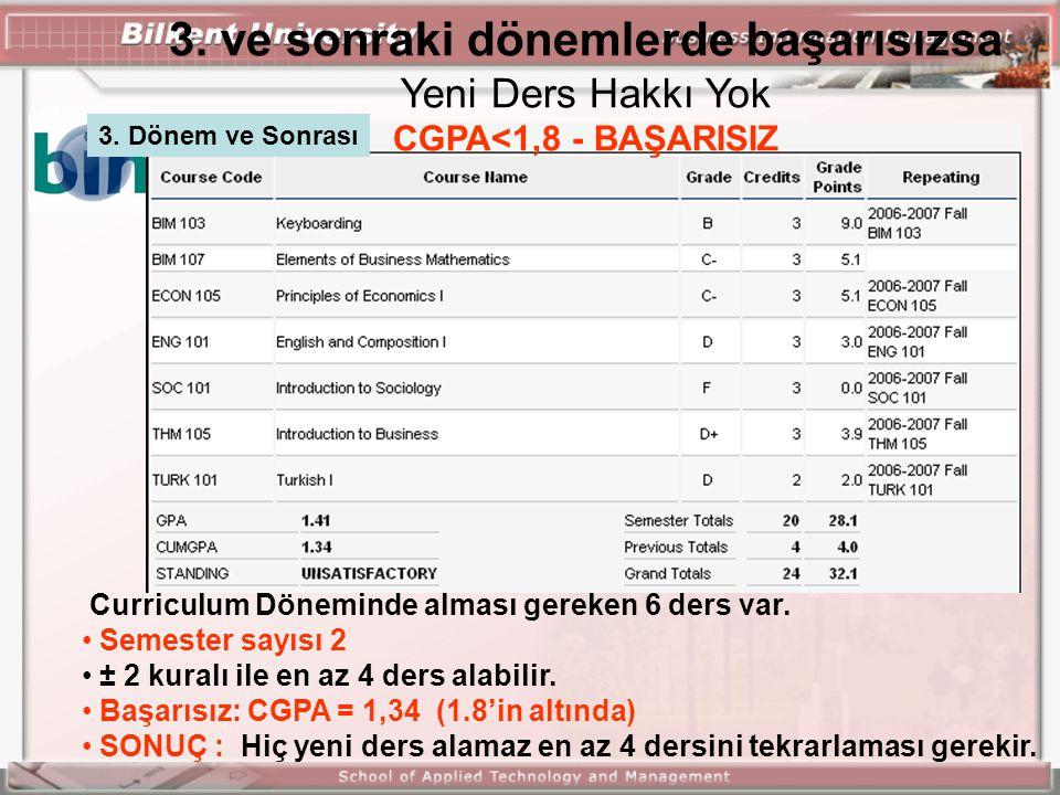 3. ve sonraki dönemlerde başarısızsa Yeni Ders Hakkı Yok CGPA<1,8 - BAŞARISIZ