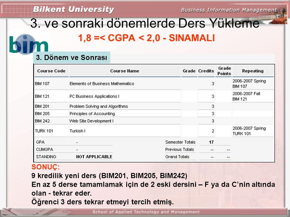 3. ve sonraki dönemlerde Ders Yükleme 1,8 =< CGPA < 2,0 - SINAMALI