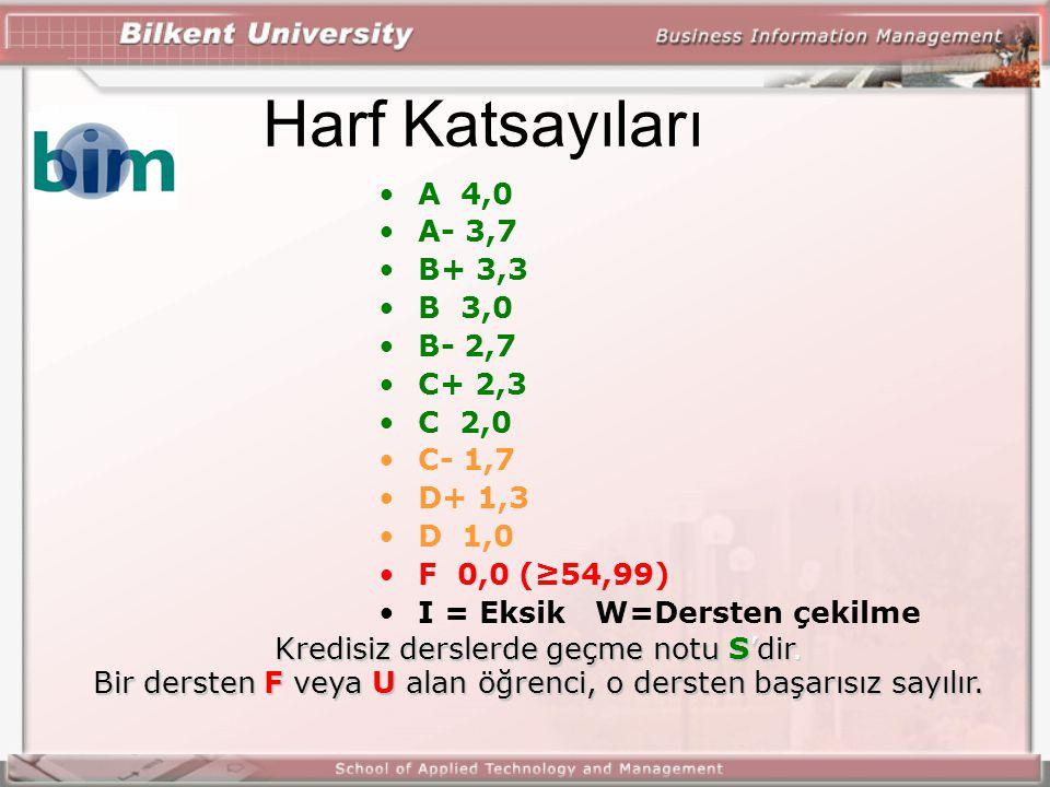 Harf Katsayıları A 4,0 A- 3,7 B+ 3,3 B 3,0 B- 2,7 C+ 2,3 C 2,0 C- 1,7