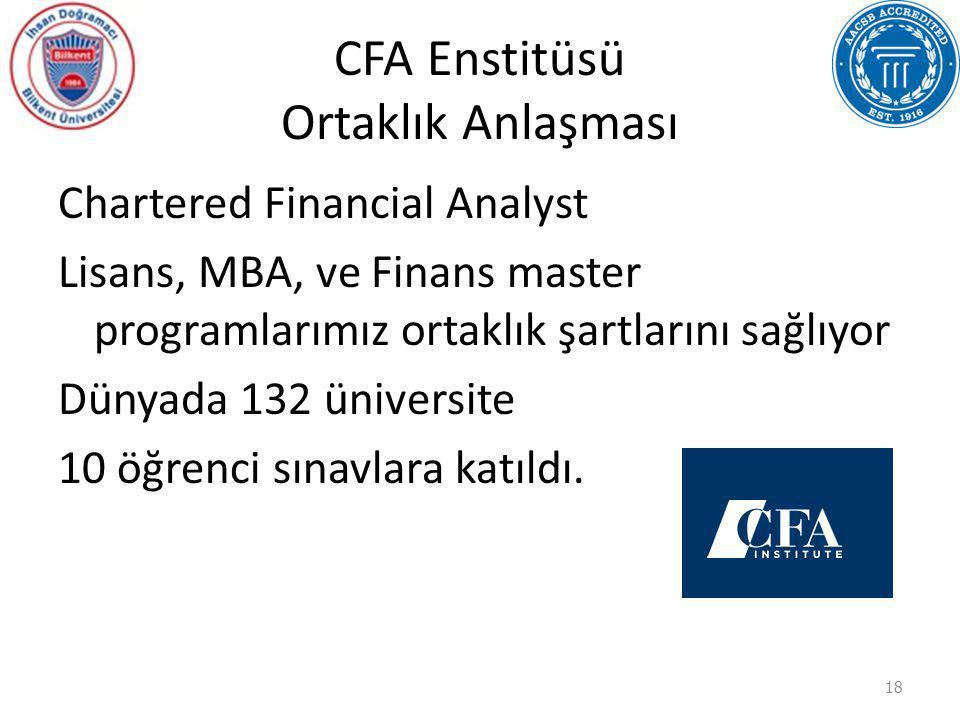 CFA Enstitüsü Ortaklık Anlaşması