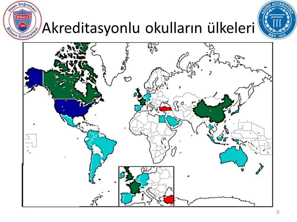 Akreditasyonlu okulların ülkeleri